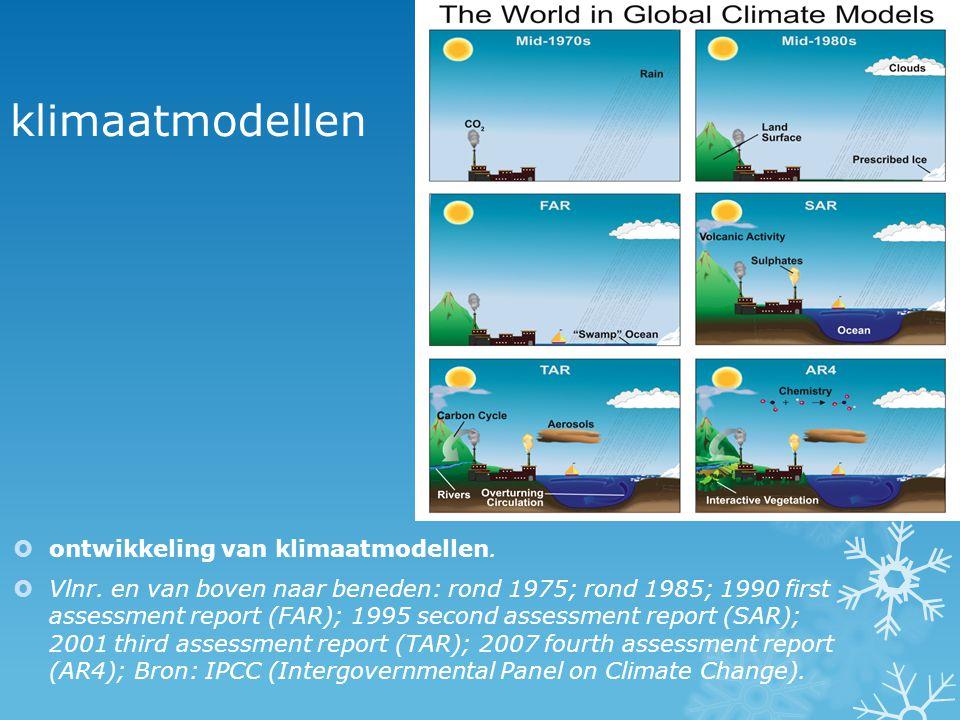 klimaatmodellen  ontwikkeling van klimaatmodellen.  Vlnr. en van boven naar beneden: rond 1975; rond 1985; 1990 first assessment report (FAR); 1995