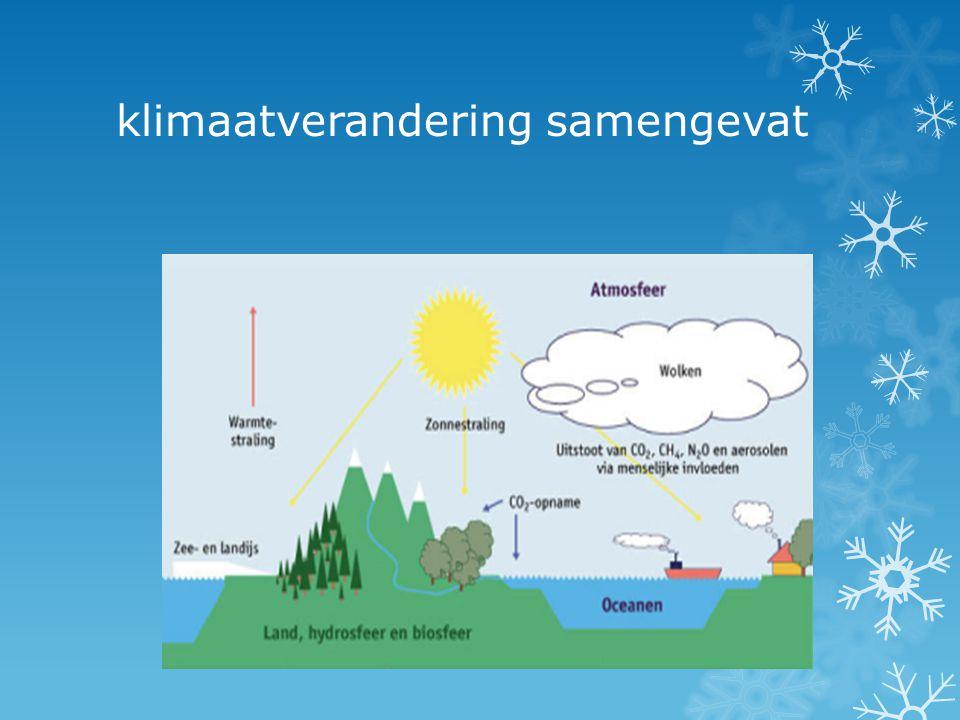 klimaatverandering samengevat