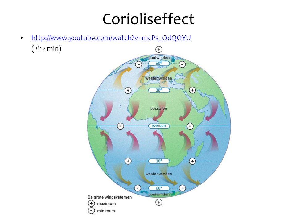 Corioliseffect http://www.youtube.com/watch?v=mcPs_OdQOYU (2'12 min)