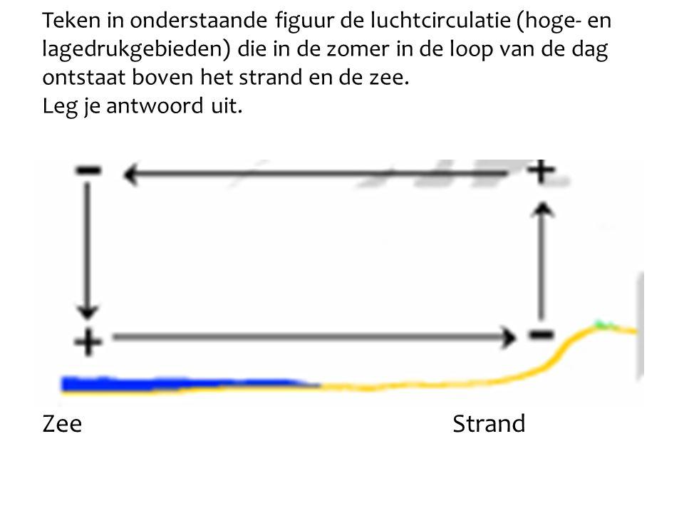 ZeeStrand