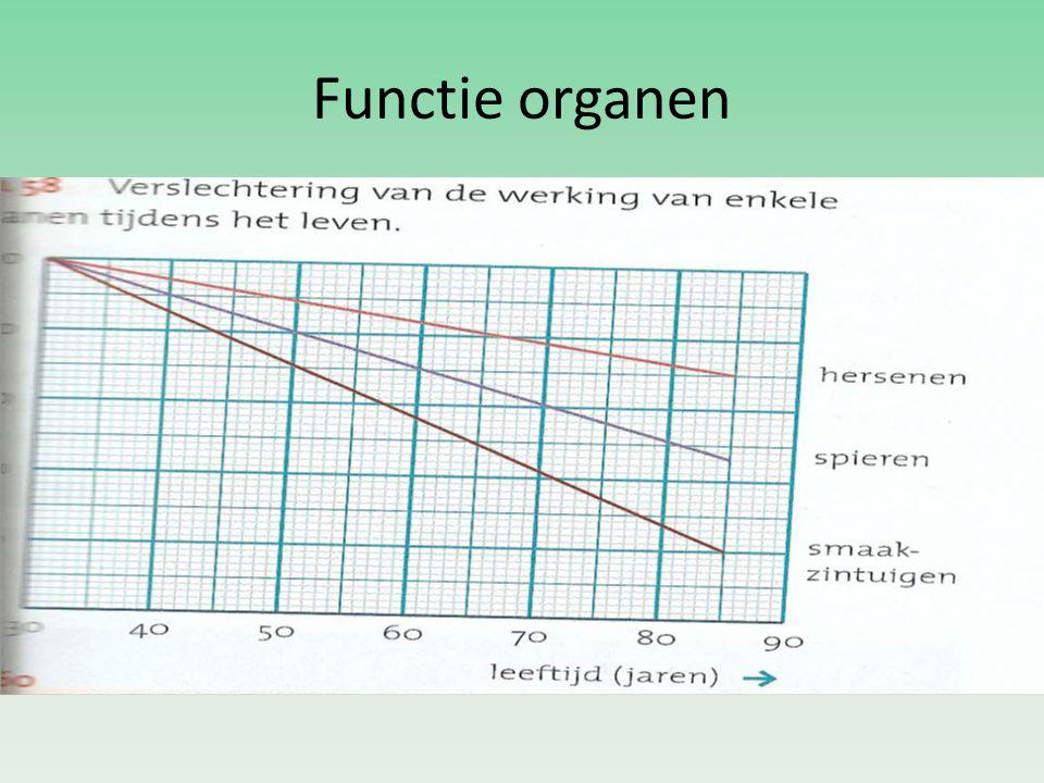 Functie organen