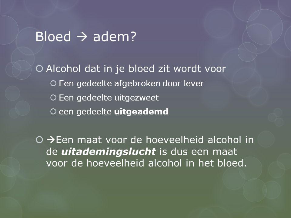 Na analyse in laboratorium  de hoeveelheid alcohol in de uitademingslucht (ademalcoholgehalte ) AAG = 440 keer de bloedalcoholgehalte (BAG)  AAG in microgram alcohol per liter lucht  AAG in gram  BAG in µg