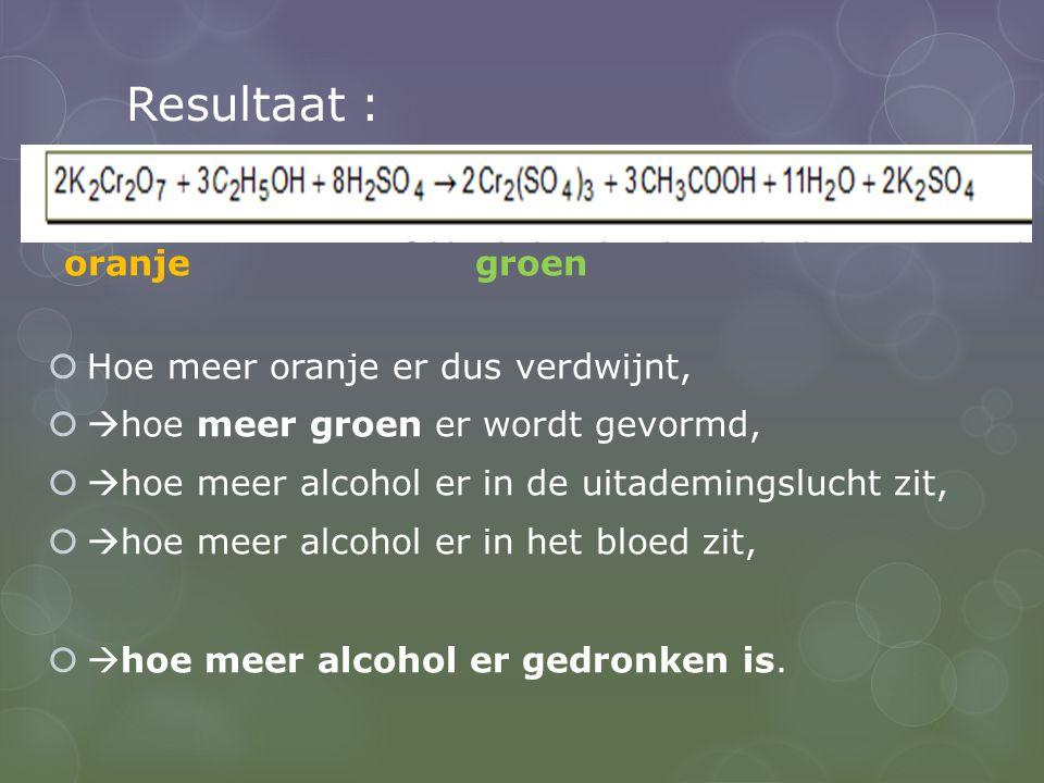 Resultaat :  Hoe meer oranje er dus verdwijnt,   hoe meer groen er wordt gevormd,   hoe meer alcohol er in de uitademingslucht zit,   hoe meer alcohol er in het bloed zit,   hoe meer alcohol er gedronken is.