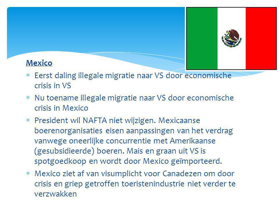 Mexico  Eerst daling illegale migratie naar VS door economische crisis in VS  Nu toename illegale migratie naar VS door economische crisis in Mexico