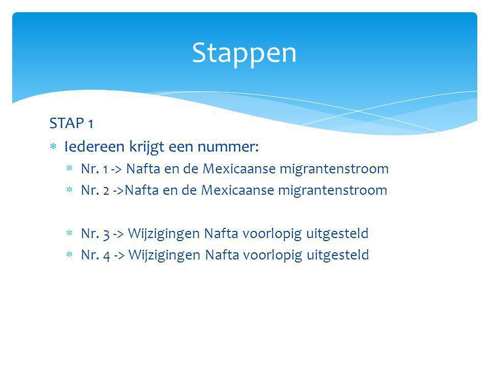 STAP 1  Iedereen krijgt een nummer:  Nr. 1 -> Nafta en de Mexicaanse migrantenstroom  Nr. 2 ->Nafta en de Mexicaanse migrantenstroom  Nr. 3 -> Wij