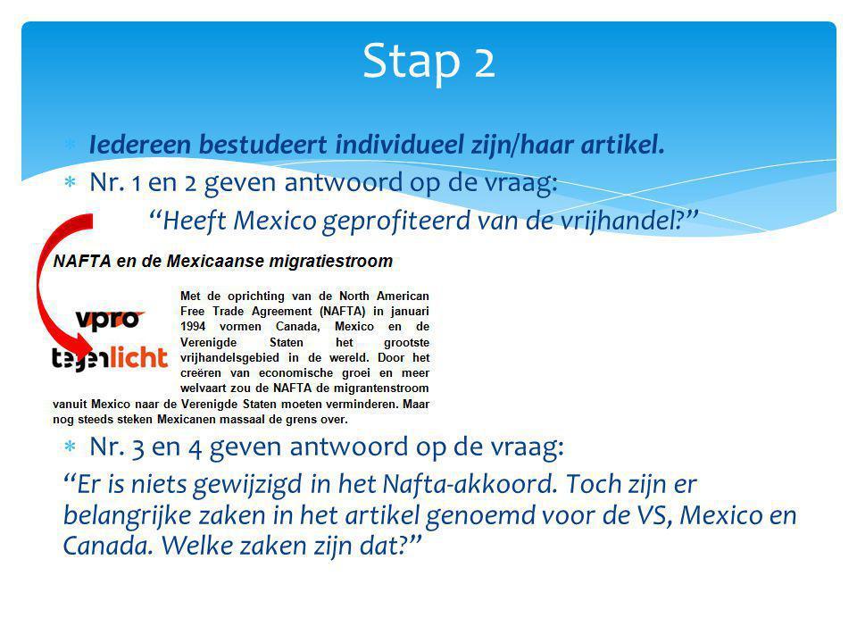""" Iedereen bestudeert individueel zijn/haar artikel.  Nr. 1 en 2 geven antwoord op de vraag: """"Heeft Mexico geprofiteerd van de vrijhandel?""""  Nr. 3 e"""