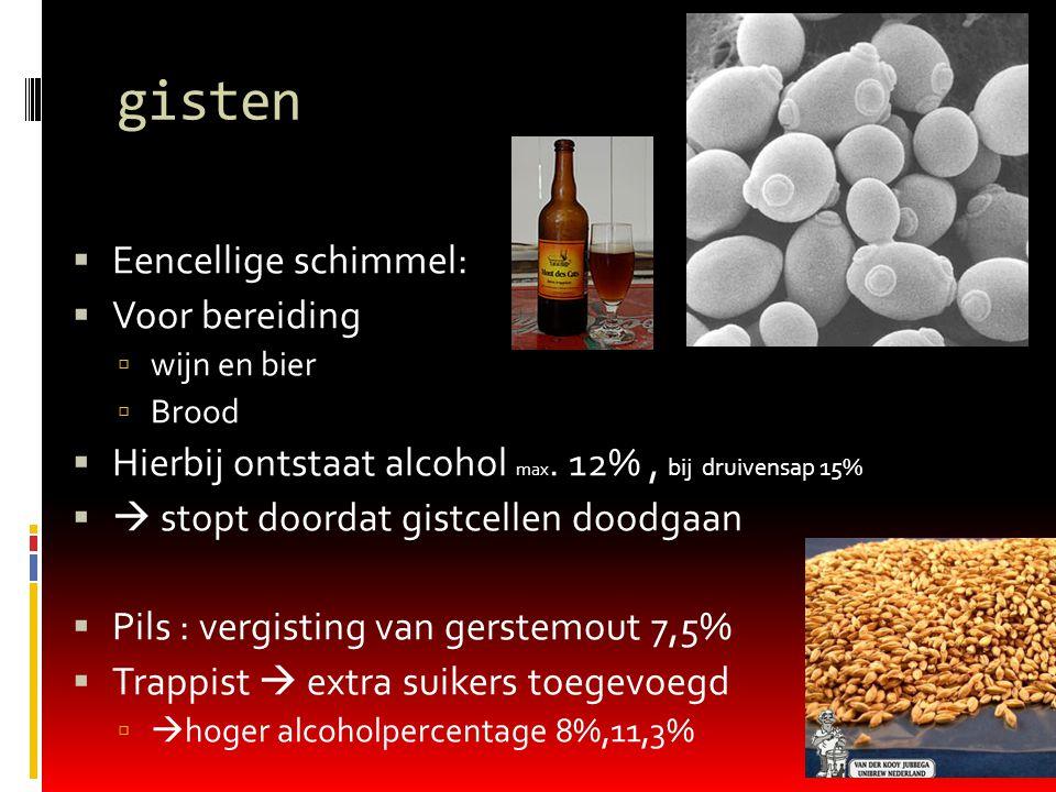 gisten  Eencellige schimmel:  Voor bereiding  wijn en bier  Brood  Hierbij ontstaat alcohol max.