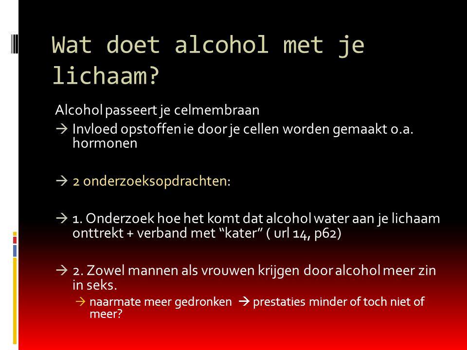 Wat doet alcohol met je lichaam.