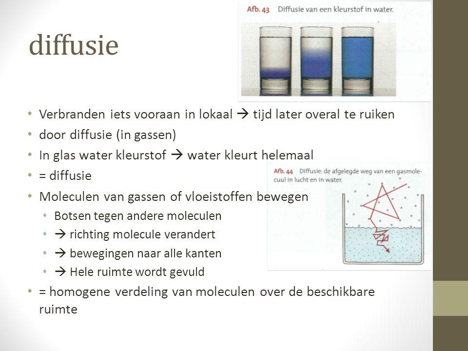diffusie Verbranden iets vooraan in lokaal  tijd later overal te ruiken door diffusie (in gassen) In glas water kleurstof  water kleurt helemaal = d
