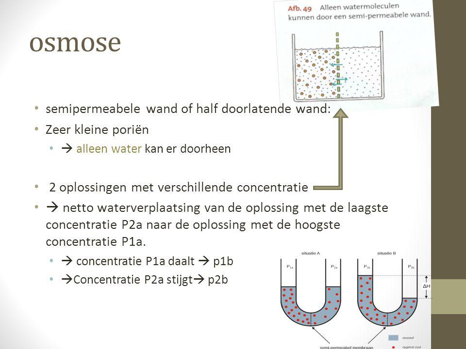 osmose semipermeabele wand of half doorlatende wand: Zeer kleine poriën  alleen water kan er doorheen 2 oplossingen met verschillende concentratie 