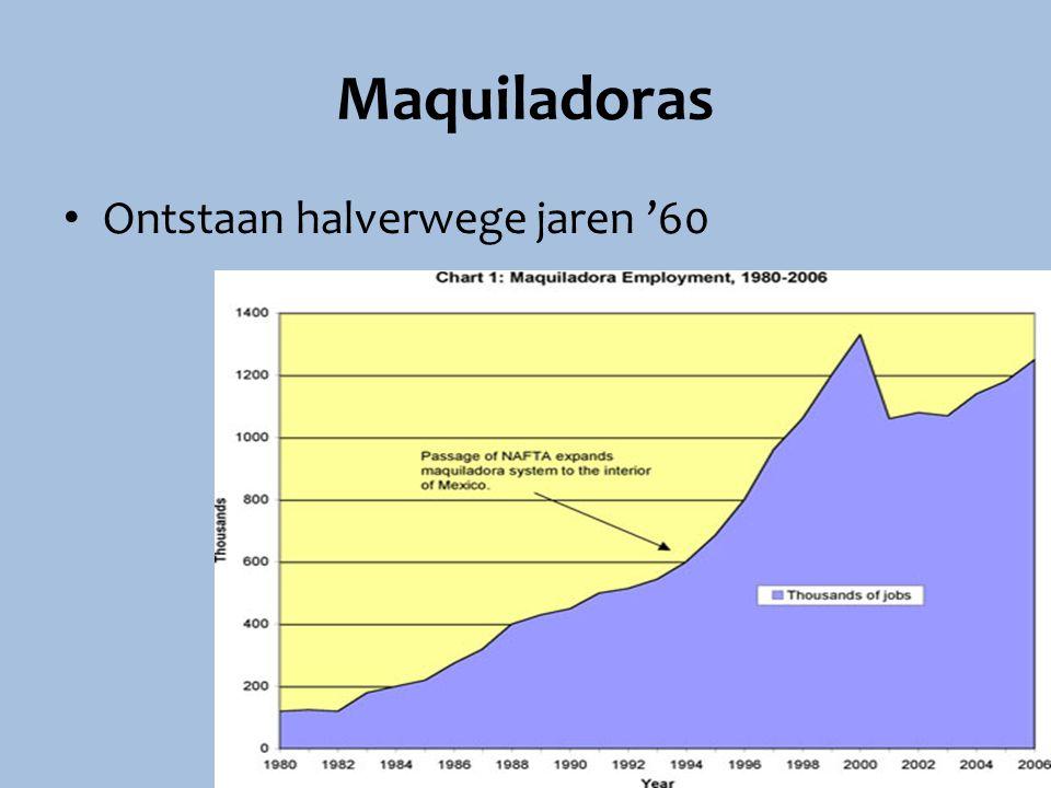 Maquiladoras Ontstaan halverwege jaren '60