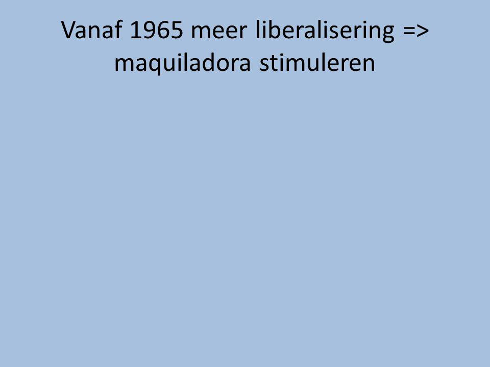 Vanaf 1965 meer liberalisering => maquiladora stimuleren