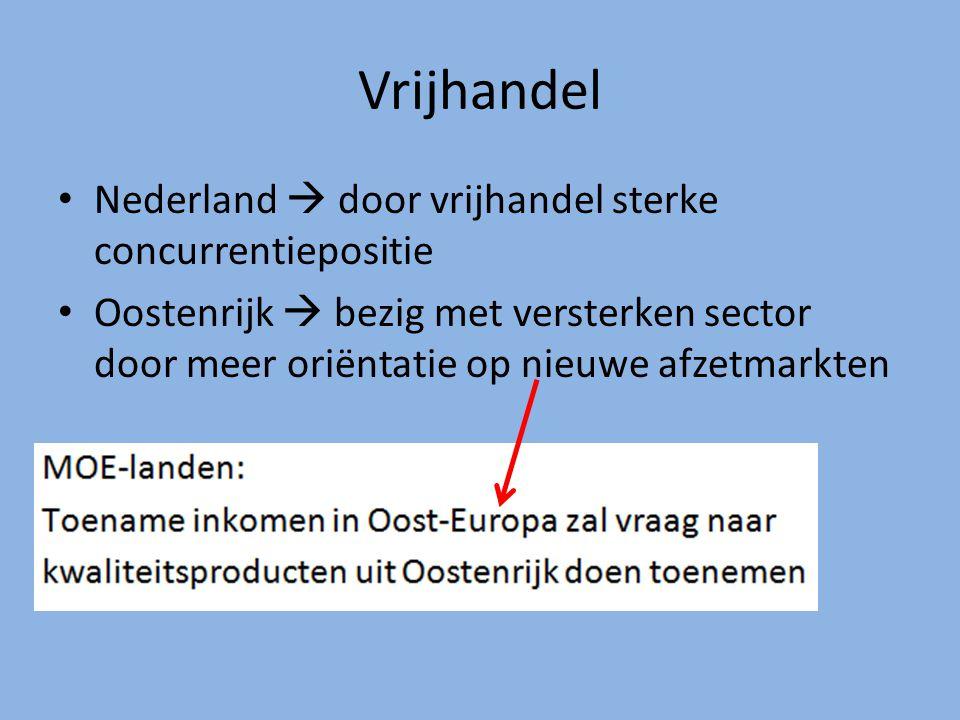 Vrijhandel Nederland  door vrijhandel sterke concurrentiepositie Oostenrijk  bezig met versterken sector door meer oriëntatie op nieuwe afzetmarkten