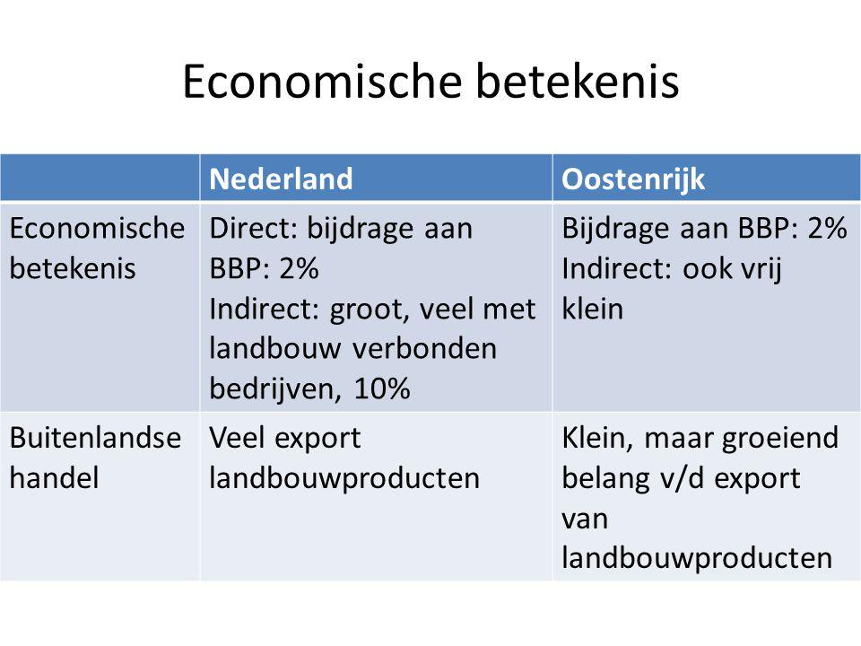 Economische betekenis NederlandOostenrijk Economische betekenis Direct: bijdrage aan BBP: 2% Indirect: groot, veel met landbouw verbonden bedrijven, 1
