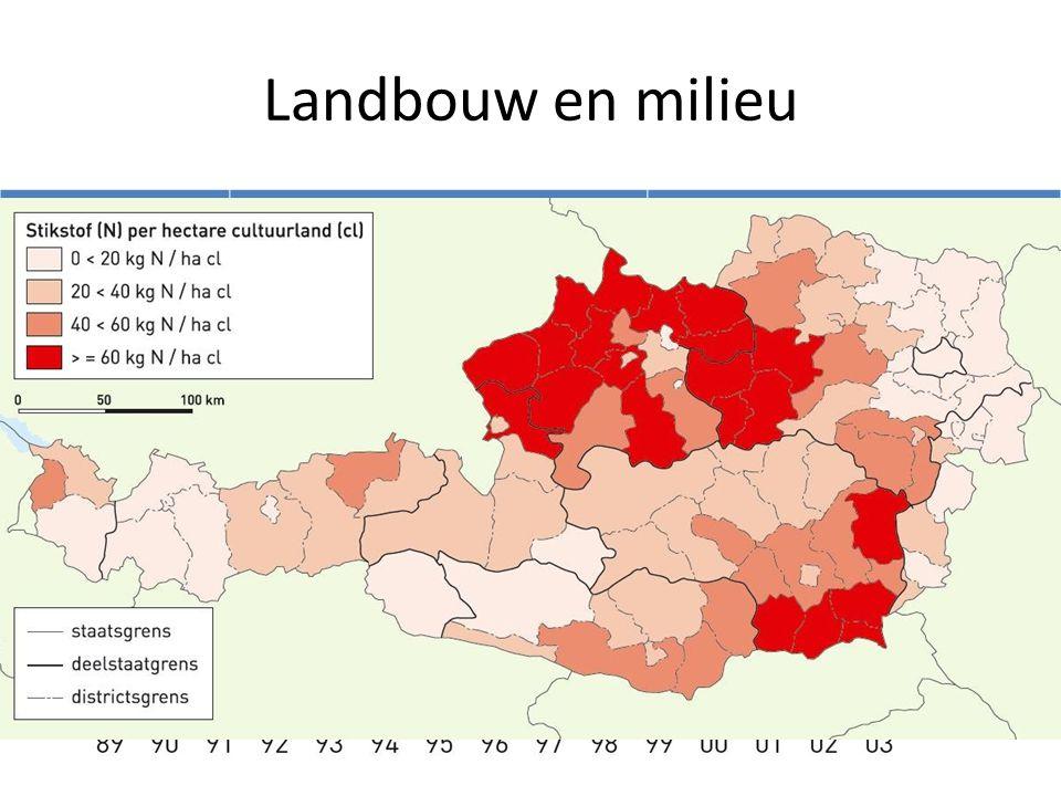 Landbouw en milieu NederlandOostenrijk Landbouw en milieu Relatief minder, maar wel toenemende milieu- aandacht Veel aandacht voor milieu- en diervrie