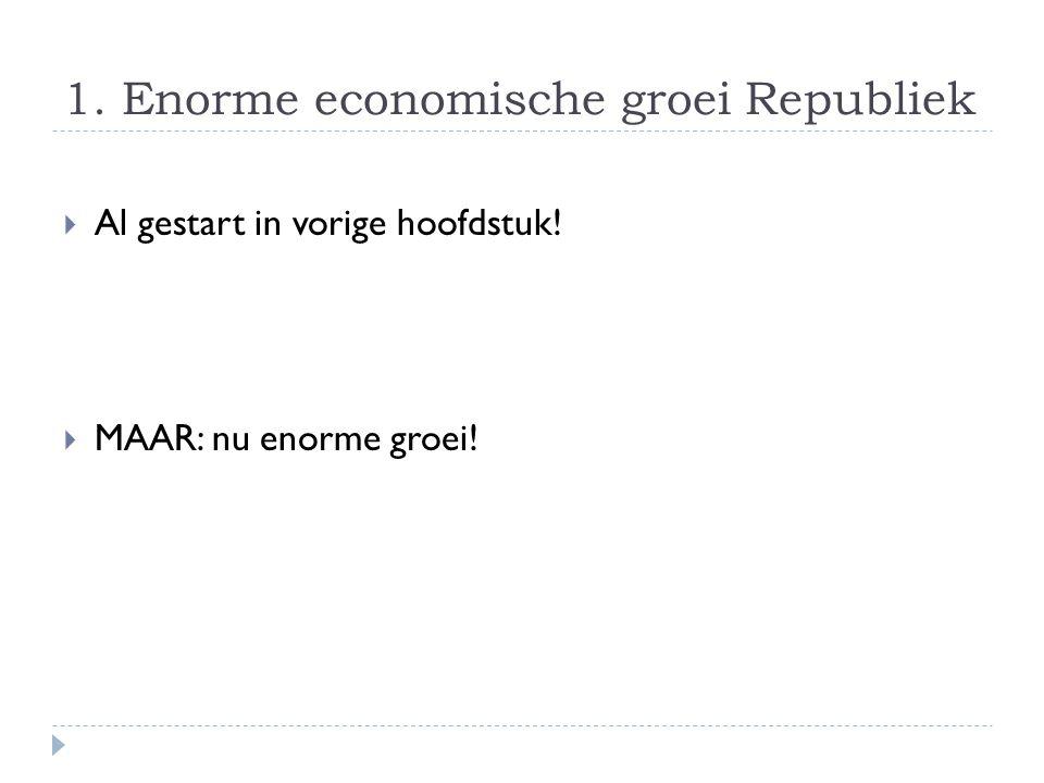 1. Enorme economische groei Republiek  Al gestart in vorige hoofdstuk!  MAAR: nu enorme groei!