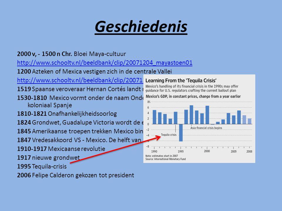 Geschiedenis 2000 v, - 1500 n Chr.