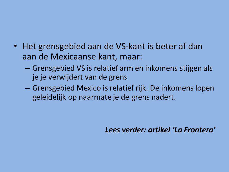 Het grensgebied aan de VS-kant is beter af dan aan de Mexicaanse kant, maar: – Grensgebied VS is relatief arm en inkomens stijgen als je je verwijdert van de grens – Grensgebied Mexico is relatief rijk.