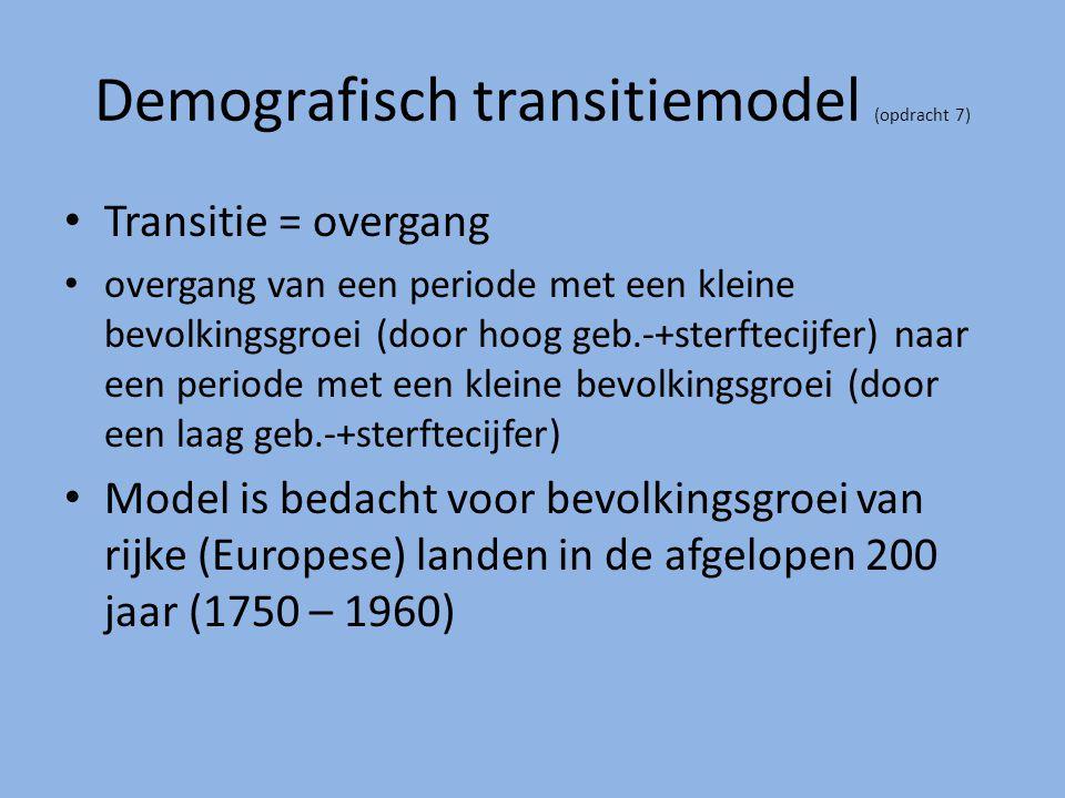 Demografisch transitiemodel (opdracht 7) Transitie = overgang overgang van een periode met een kleine bevolkingsgroei (door hoog geb.-+sterftecijfer) naar een periode met een kleine bevolkingsgroei (door een laag geb.-+sterftecijfer) Model is bedacht voor bevolkingsgroei van rijke (Europese) landen in de afgelopen 200 jaar (1750 – 1960)