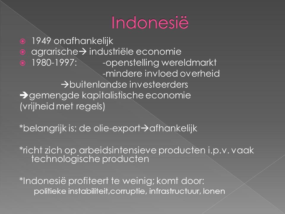  1949 onafhankelijk  agrarische  industriële economie  1980-1997: -openstelling wereldmarkt -mindere invloed overheid  buitenlandse investeerders