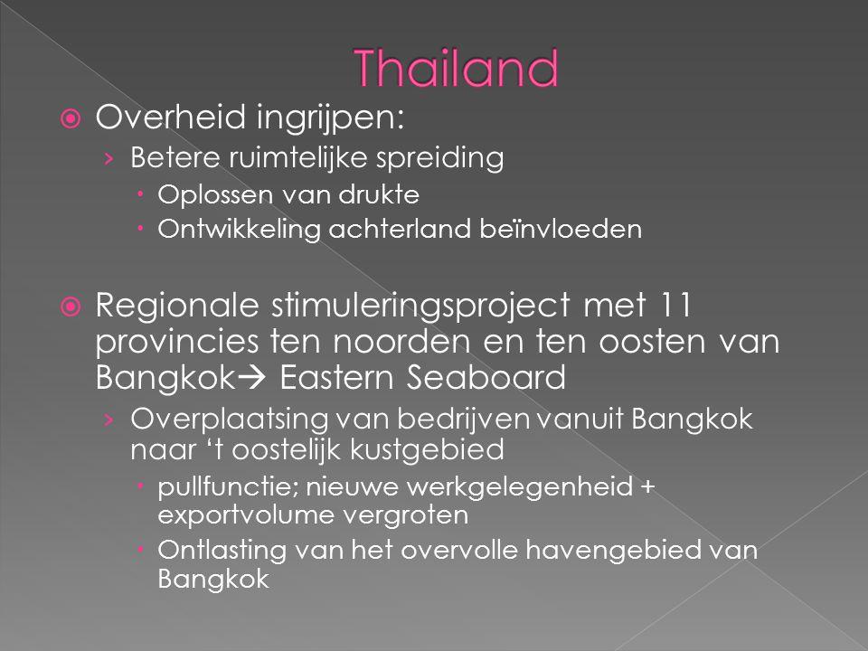 Overheid ingrijpen: › Betere ruimtelijke spreiding  Oplossen van drukte  Ontwikkeling achterland beïnvloeden  Regionale stimuleringsproject met 1