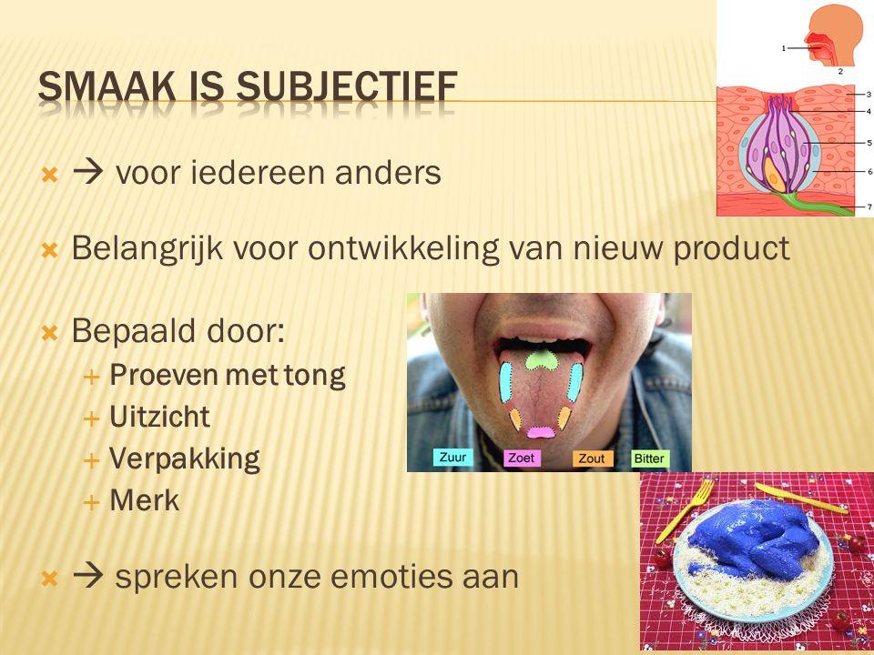   voor iedereen anders  Belangrijk voor ontwikkeling van nieuw product  Bepaald door:  Proeven met tong  Uitzicht  Verpakking  Merk   spreke