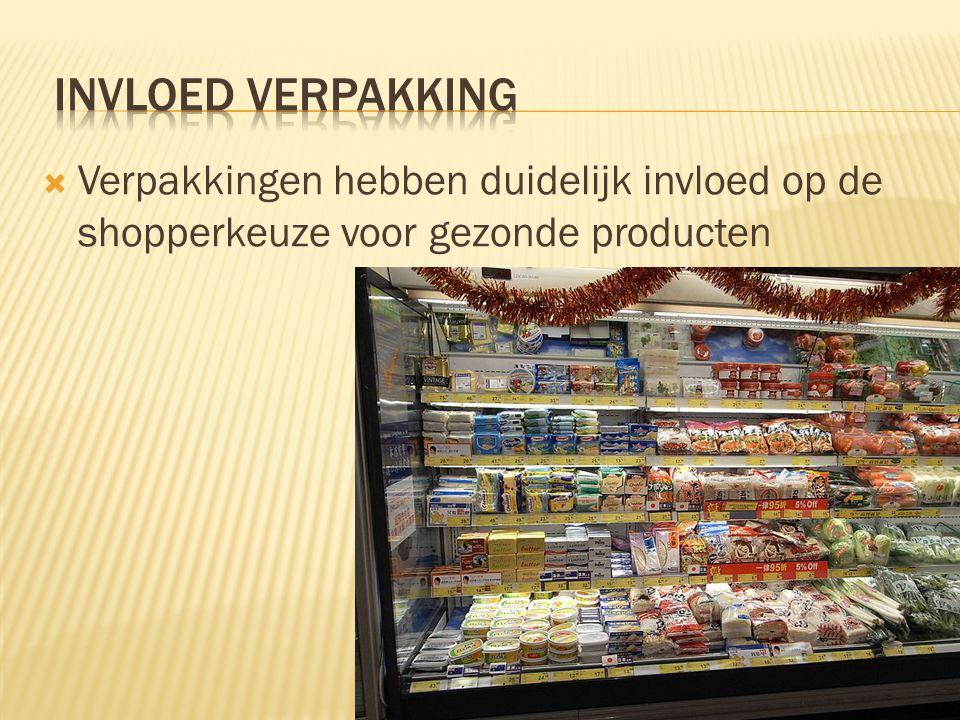  Verpakkingen hebben duidelijk invloed op de shopperkeuze voor gezonde producten