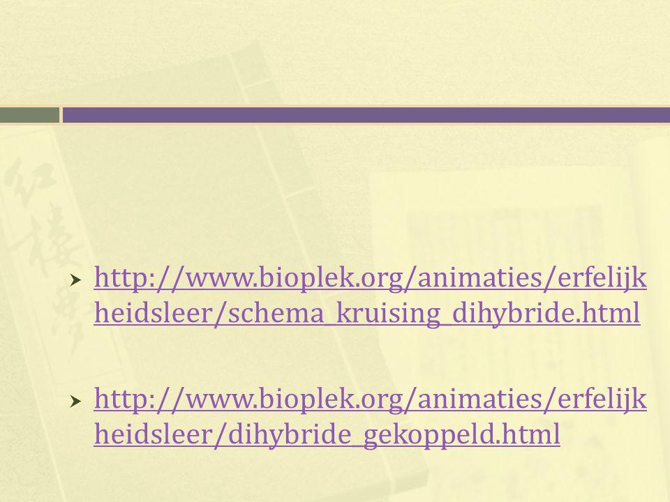  http://www.bioplek.org/animaties/erfelijk heidsleer/schema_kruising_dihybride.html http://www.bioplek.org/animaties/erfelijk heidsleer/schema_kruisi