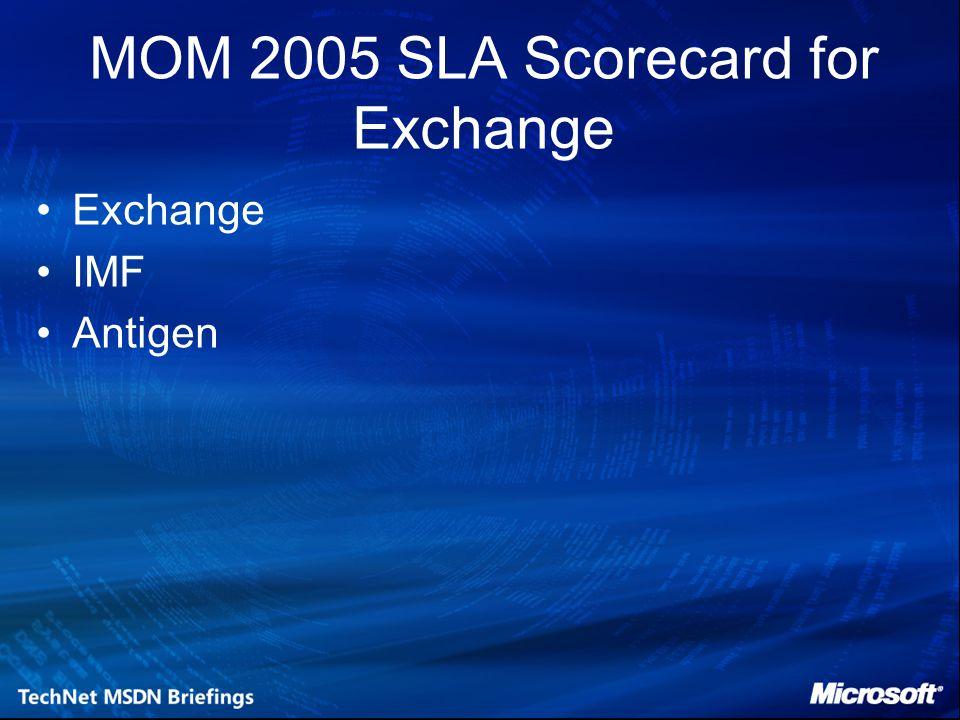 MOM 2005 SLA Scorecard for Exchange