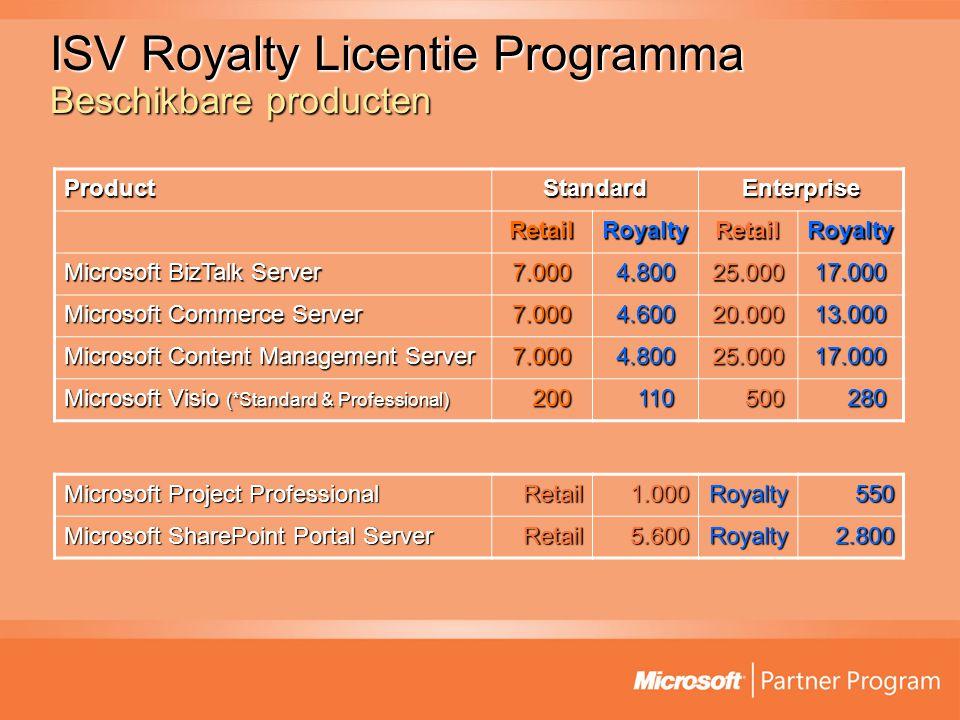 ISV Royalty Licentie Programma Beschikbare producten ProductStandardEnterprise RetailRoyaltyRetailRoyalty Microsoft BizTalk Server 7.0004.80025.00017.000 Microsoft Commerce Server 7.0004.60020.00013.000 Microsoft Content Management Server 7.0004.80025.00017.000 Microsoft Visio (*Standard & Professional) 200 200 110 110 500 500 280 280 Microsoft Project Professional Retail1.000Royalty550 Microsoft SharePoint Portal Server Retail5.600Royalty2.800