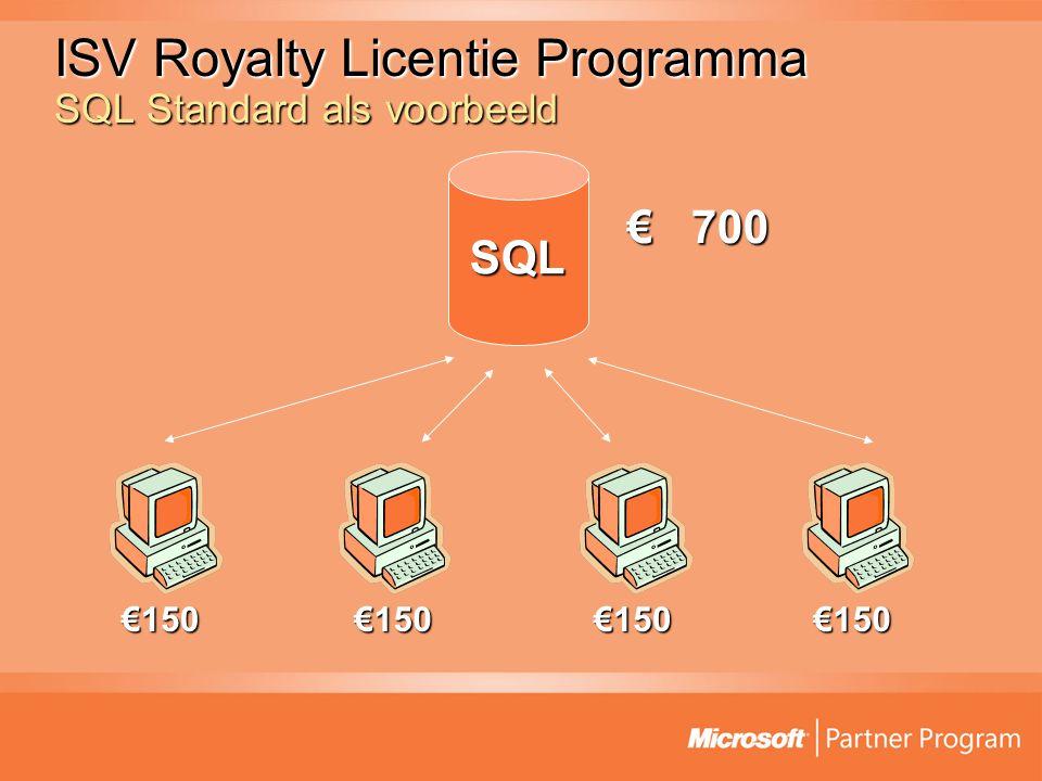 ISV Royalty Licentie Programma SQL Standard als voorbeeld SQL € 700 €150€150€150€150