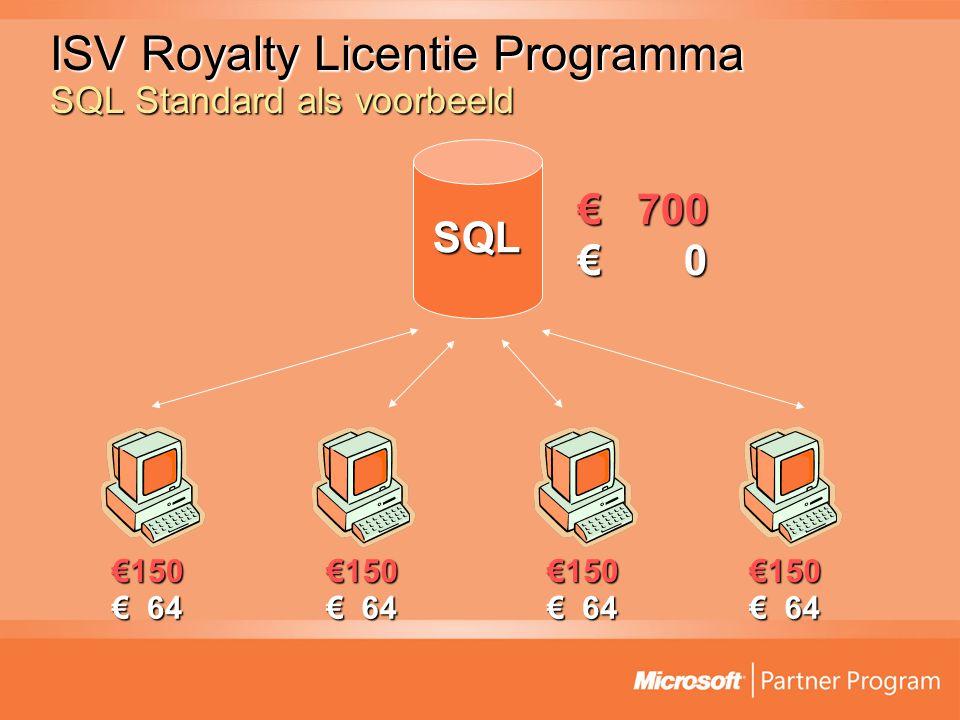 ISV Royalty Licentie Programma SQL Standard als voorbeeld SQL € 700 €150 € 0 € 64 €150 €150 €150
