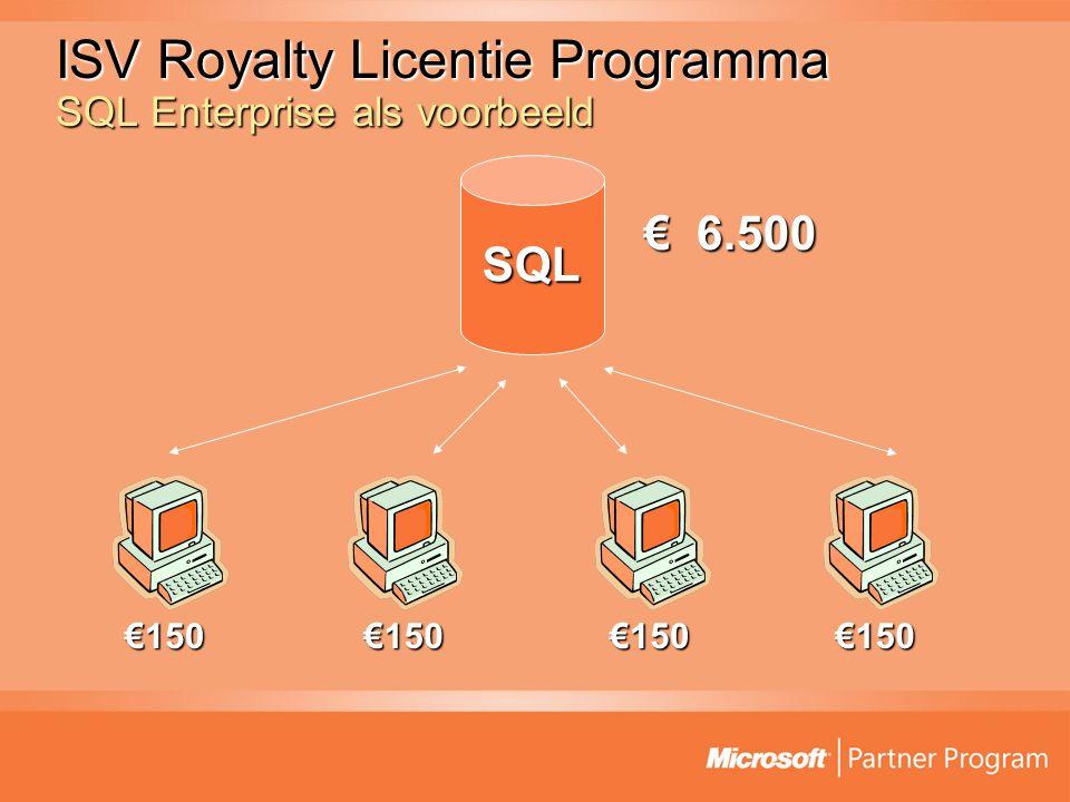 ISV Royalty Licentie Programma SQL Enterprise als voorbeeld SQL € 6.500 €150 € 0 €128 €150 €128 €150 €128 €150 €128