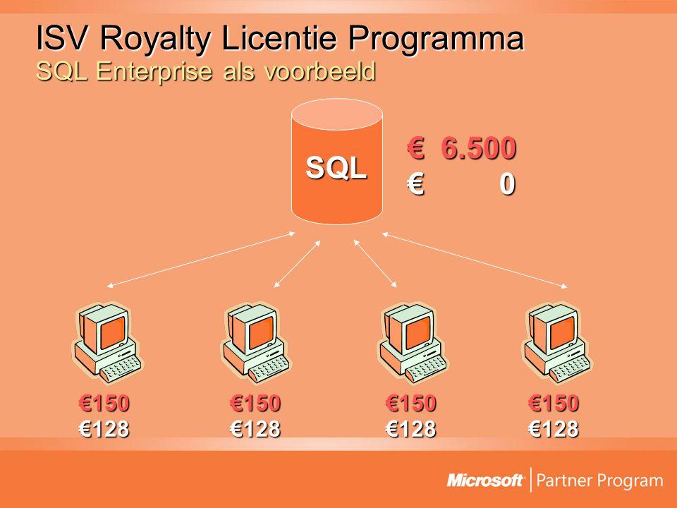 ISV Royalty Licentie Programma SQL Per Processor SQL € 4.800 € 19.000 € 0 € 1.900 € 7.600 € 1.900 € 7.600 € 0 Standard Enterprise