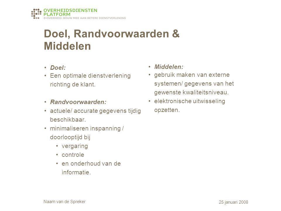 25 januari 2008 Naam van de Spreker Doel, Randvoorwaarden & Middelen Doel: Een optimale dienstverlening richting de klant.