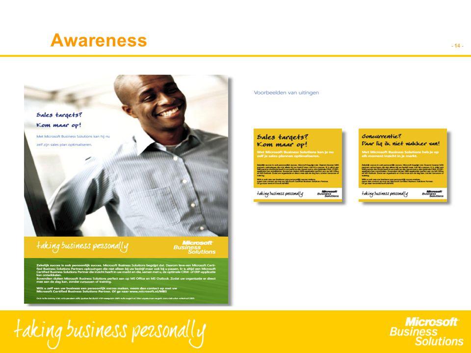 - 14 - Awareness
