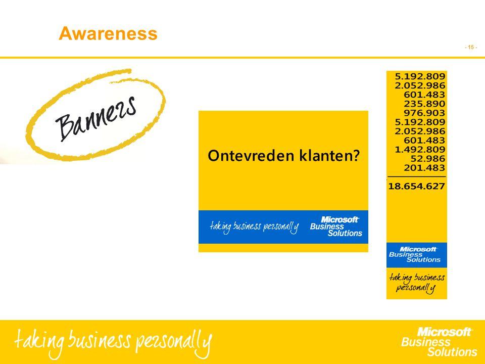 - 15 - Awareness