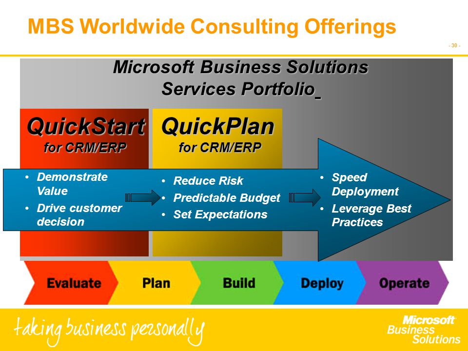 - 30 - Microsoft Business Solutions Services Portfolio MBS Worldwide Consulting OfferingsQuickStart for CRM/ERP Demonstrate Value Drive customer decision QuickPlan for CRM/ERP Speed Deployment Leverage Best Practices Reduce Risk Predictable Budget Set Expectations