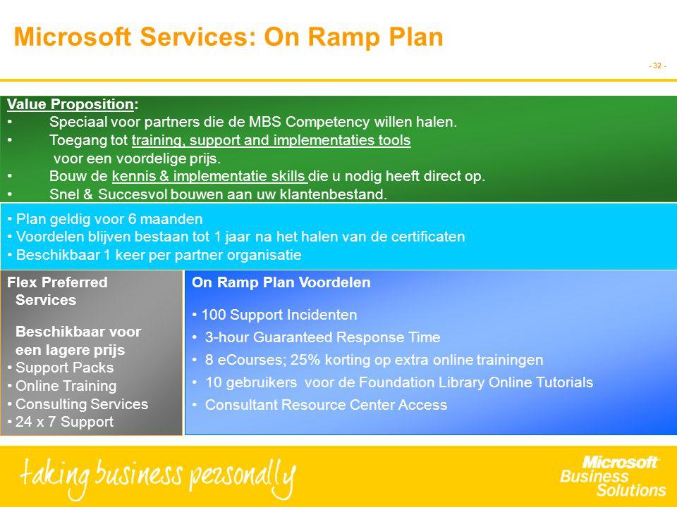 - 32 - Flex Preferred Services Beschikbaar voor een lagere prijs Support Packs Online Training Consulting Services 24 x 7 Support On Ramp Plan Voordel