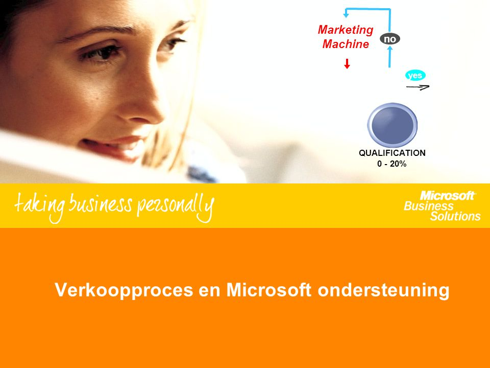 - 29 - Consulting en Services Ondersteuning Microsoft Consulting Microsoft Services Plans http://www.microsoft.com/BusinessSolutions/CRM/ community.aspx