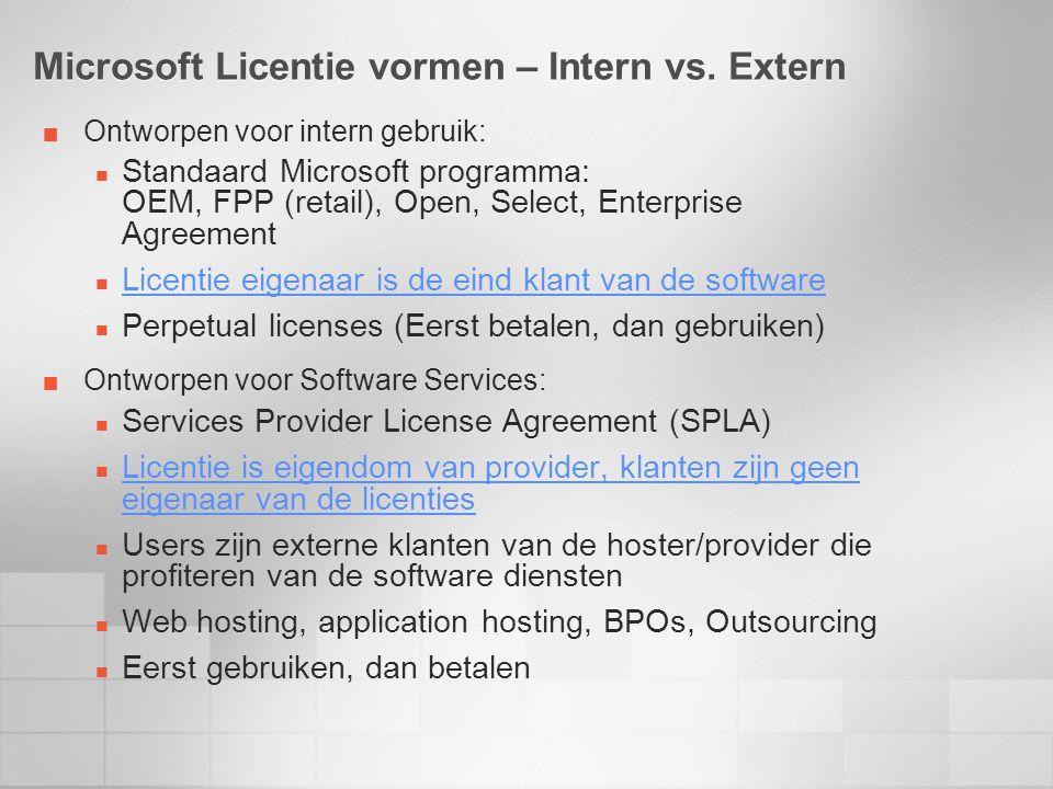 Microsoft Licentie vormen – Intern vs.