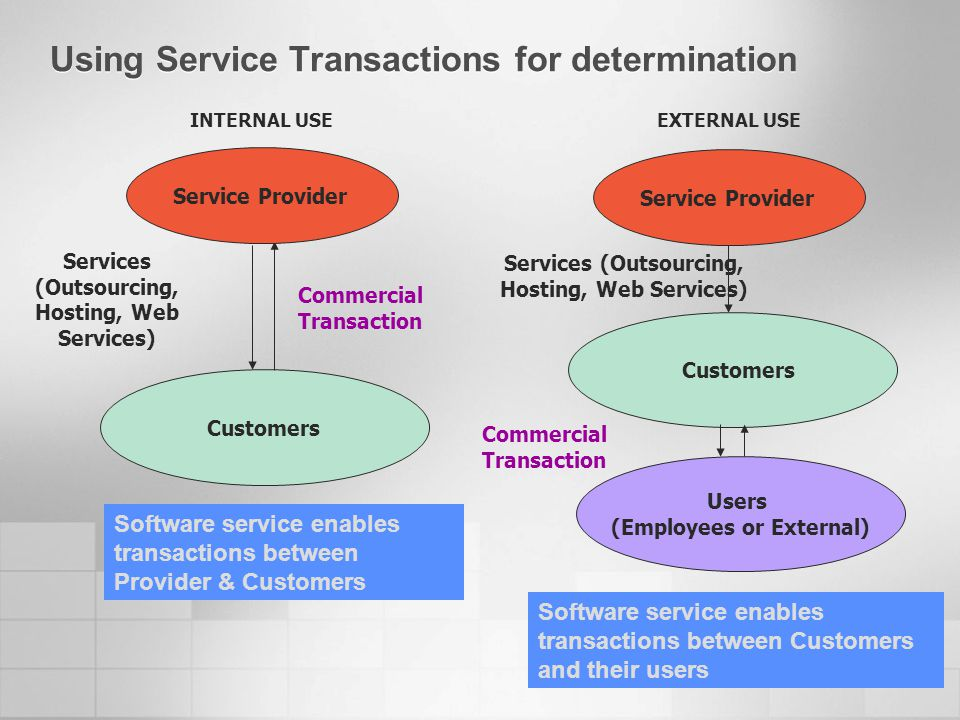 Using Service Transactions for determination Commercial Transaction Customers Services (Outsourcing, Hosting, Web Services) Service Provider Services