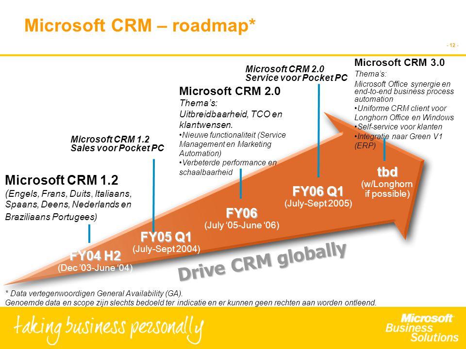 - 12 - Microsoft CRM 1.2 Sales voor Pocket PC Microsoft CRM 1.2 ( Engels, Frans, Duits, Italiaans, Spaans, Deens, Nederlands en Braziliaans Portugees) Microsoft CRM 2.0 Thema's: Uitbreidbaarheid, TCO en klantwensen.