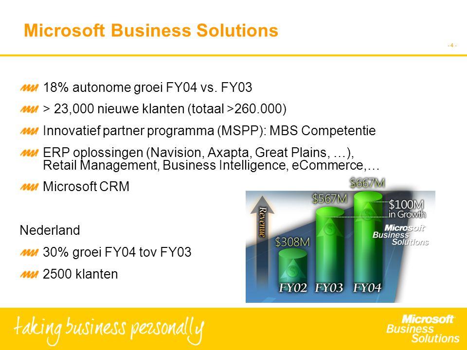 - 4 - 18% autonome groei FY04 vs. FY03 > 23,000 nieuwe klanten (totaal >260.000) Innovatief partner programma (MSPP): MBS Competentie ERP oplossingen