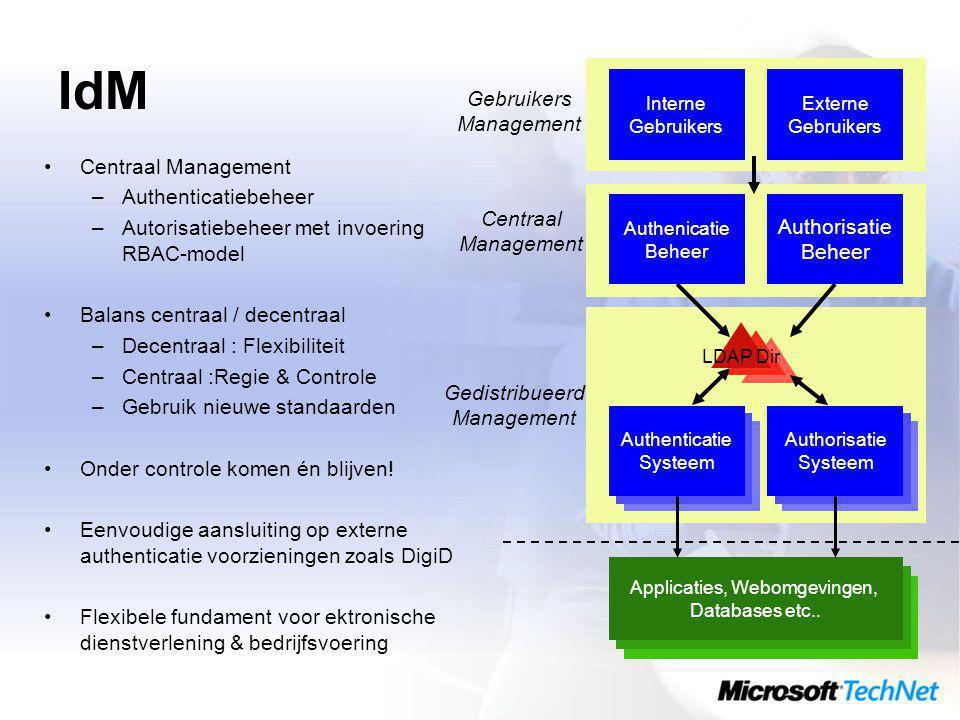 IdM Centraal Management –Authenticatiebeheer –Autorisatiebeheer met invoering RBAC-model Balans centraal / decentraal –Decentraal : Flexibiliteit –Centraal :Regie & Controle –Gebruik nieuwe standaarden Onder controle komen én blijven.
