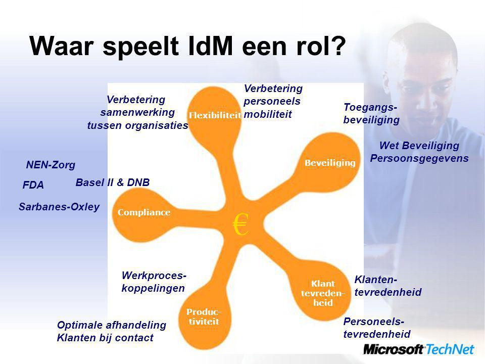 Waar speelt IdM een rol.