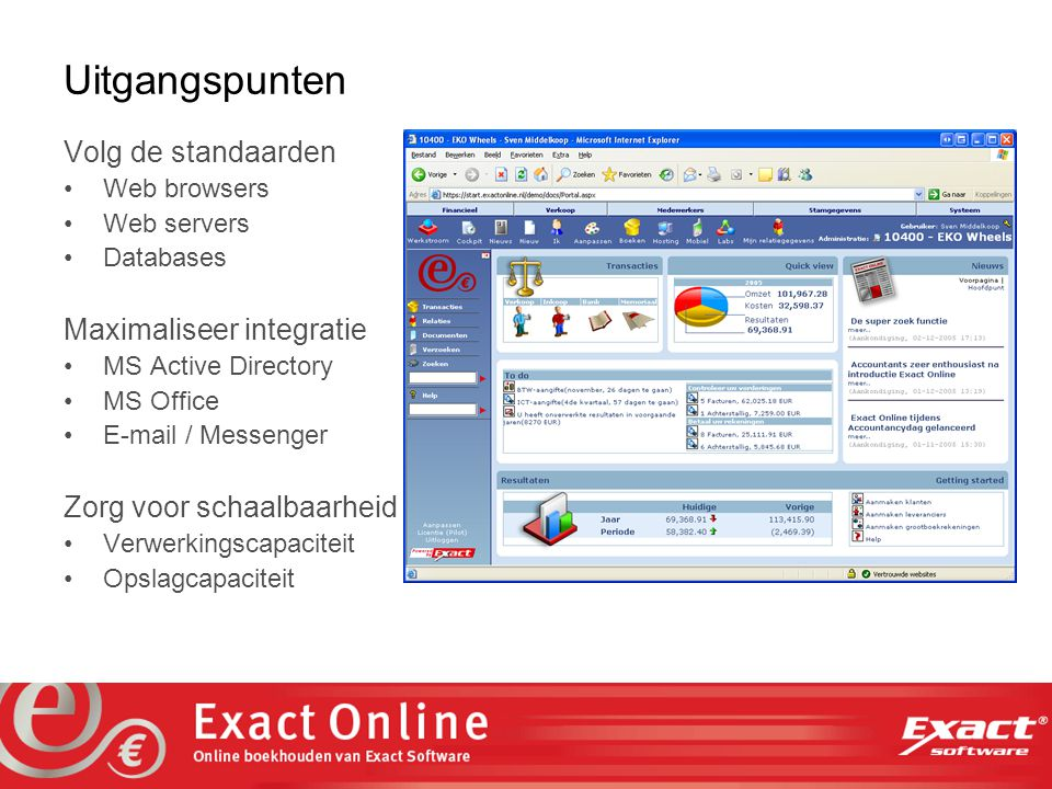 the vision at work Applicatie ASP.NET is gebruikt als basis voor Exact Online Naast MSIE voor de pc worden ook de Mobile versies ondersteund Identificatie wordt door de web server uitgevoerd (MS IIS 6.0) met behulp van Active Directory Office Add-in zorgt voor integratie met pc applicaties.
