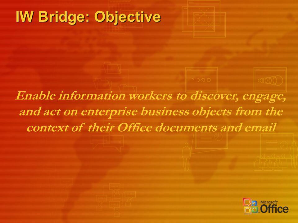 Outlook De informatiebrug Custom Information Bridge Framework WordExcel Infopath