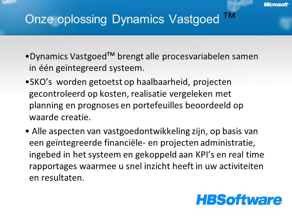 Onze oplossing Dynamics Vastgoed ᵀᴹ Dynamics Vastgoedᵀᴹ brengt alle procesvariabelen samen in één geïntegreerd systeem.