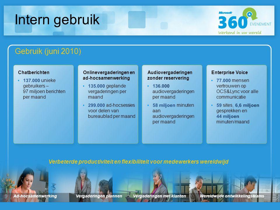 Intern gebruik Verbeterde productiviteit en flexibiliteit voor medewerkers wereldwijd Ad-hocsamenwerkingVergaderingen plannenVergaderingen met klantenWereldwijde ontwikkelingsteams Gebruik (juni 2010)